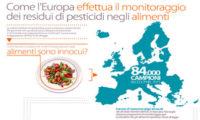 Europa - pesticidi